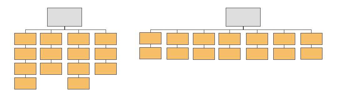 リンク構造を浅めに設計図