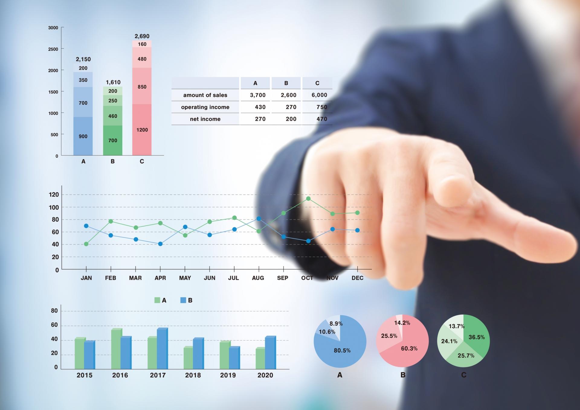 制作したホームページにアクセス解析を設置する理由と使用方法