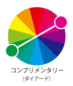 ホームページ配色の選び方と気をつけたいポイントをわかりやすく解説